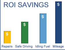 roi-savings-of-fleet-tracking