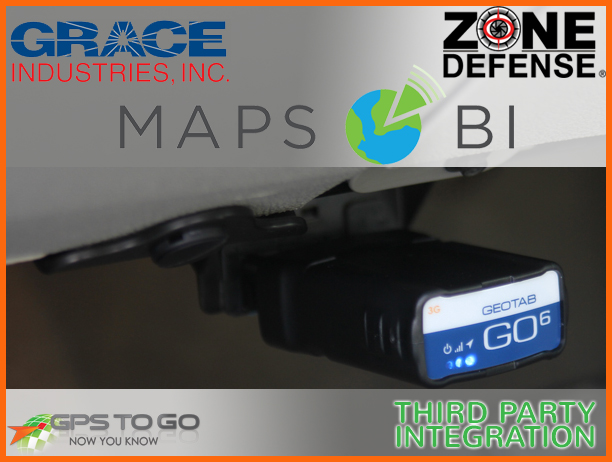 GPS Third Party Integration
