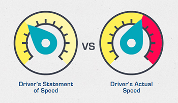 measure-drivers-speed-gps